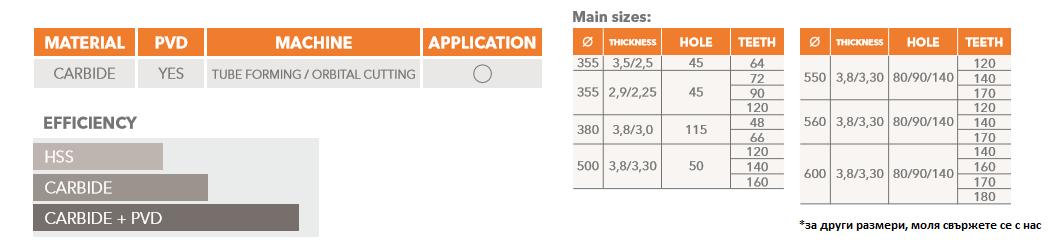 Размери на циркулярни дискове за рязане на тръби